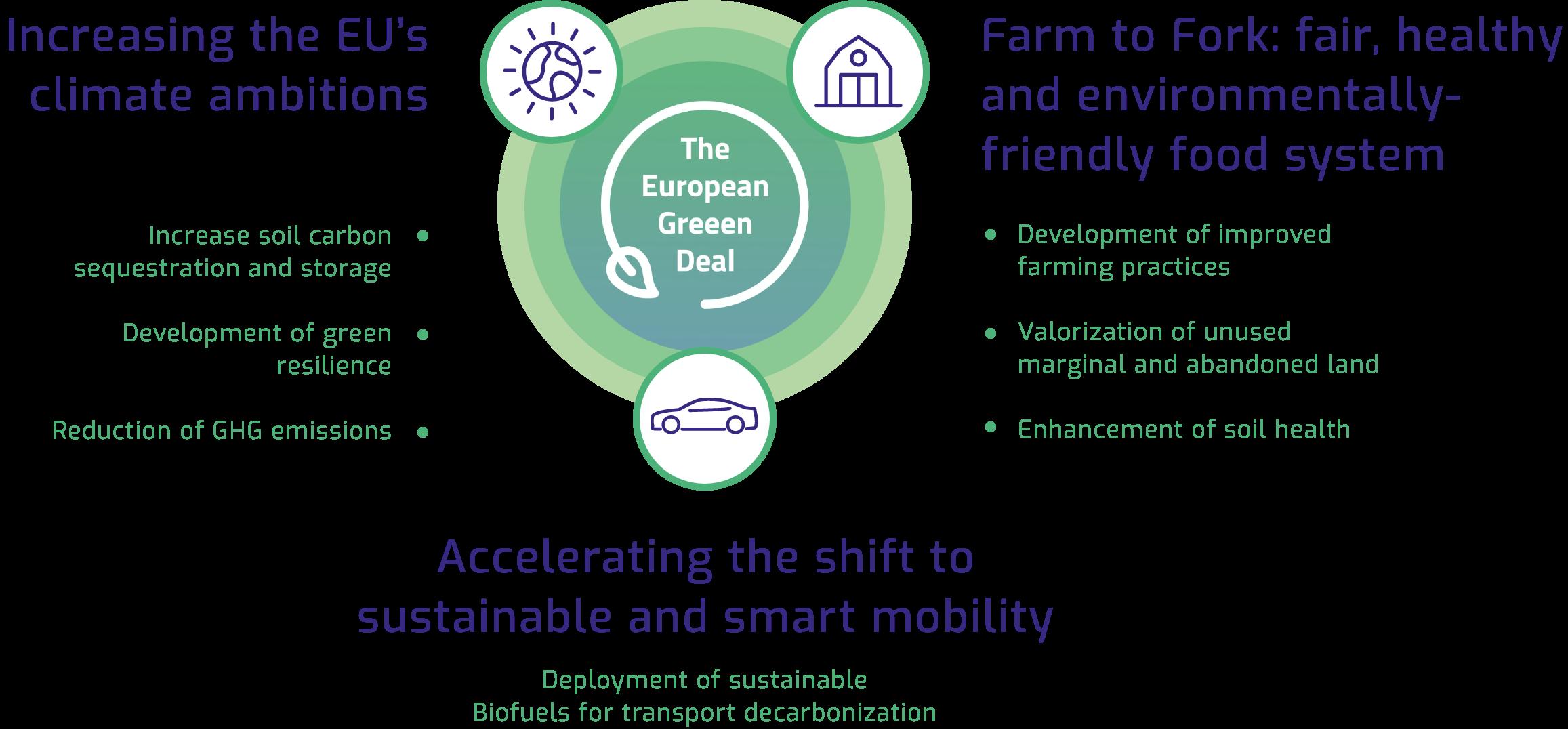 BIKE_Contributing_to_the_EU_Green_Deal_image